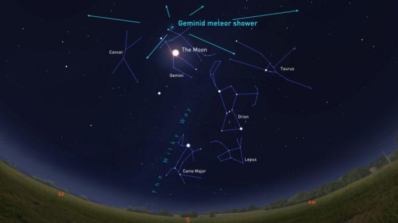 Ploaia de stele Geminide în noaptea dintre 13 și 14 decembrie