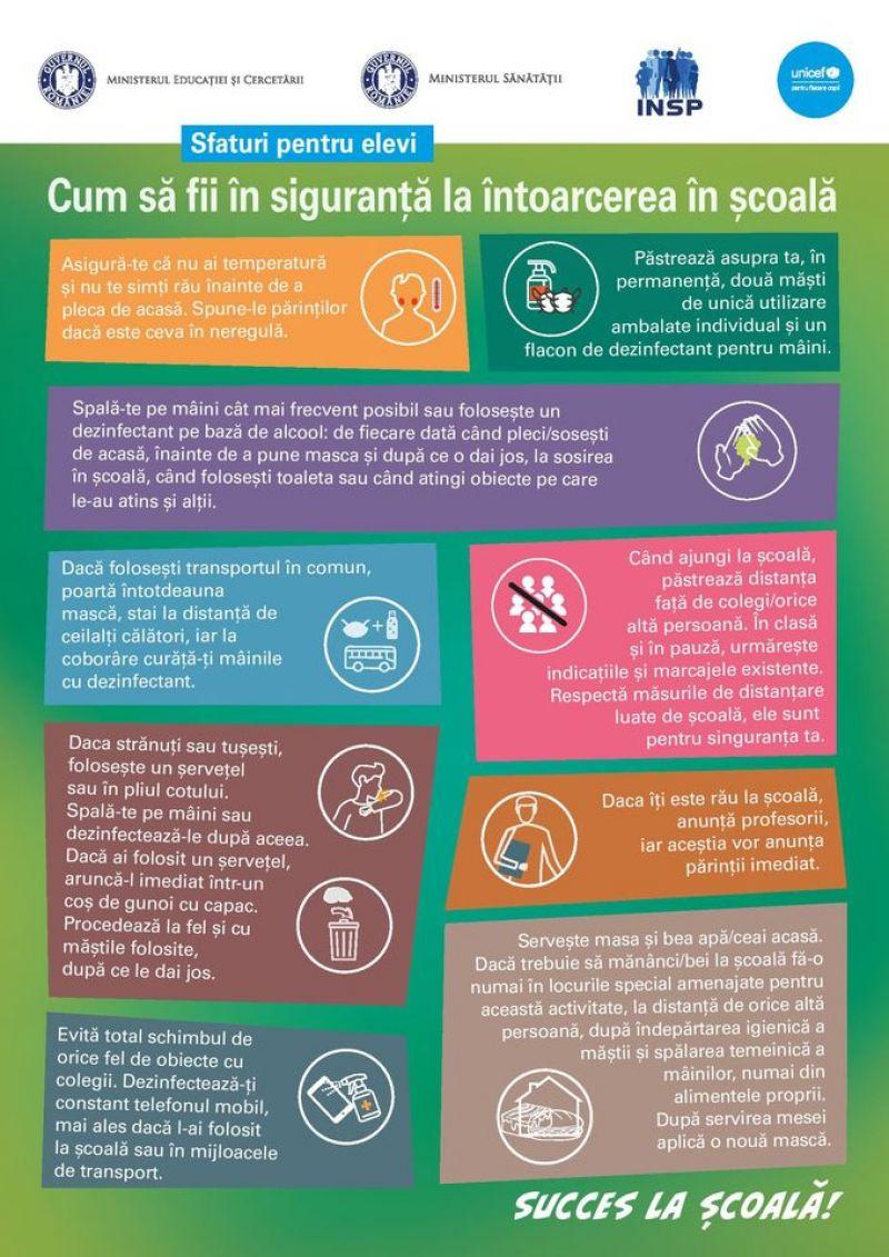 ISJ MARAMUREȘ - Recomandările Direcția de Sănătate Publică Maramureș pentru funcționarea în condiții de siguranță a unităților de învățământ